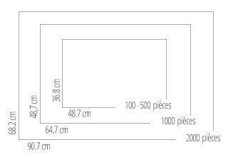 Dimensions des cadres pour puzzles