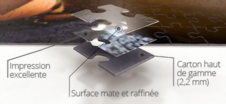 Qualité puzzle photo